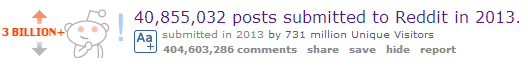 Reddit Stats 2013