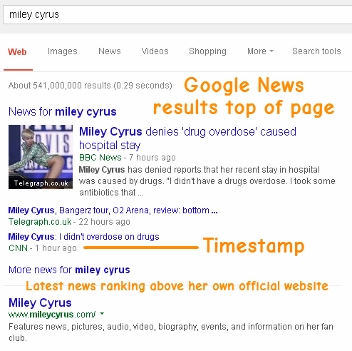 Miley Cyrus Search Results