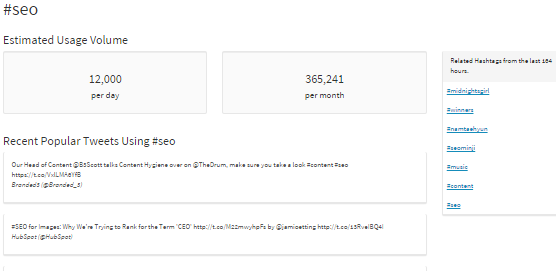 Estimated Hashtag Usage Volume