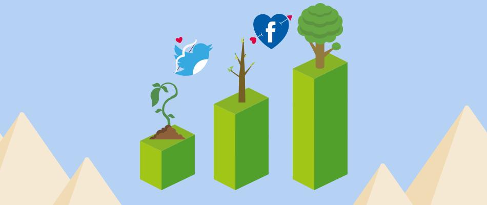 10 Ultimate Methods to Increase Social Media Engagement header