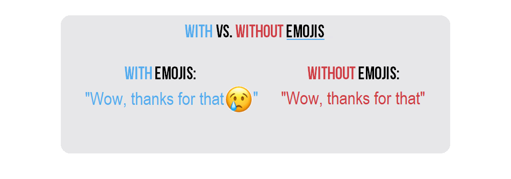 Responding with emojis