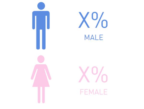 Male and female statistics